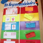 A chart of responsibilities for the week in Abby's class at San Martin.